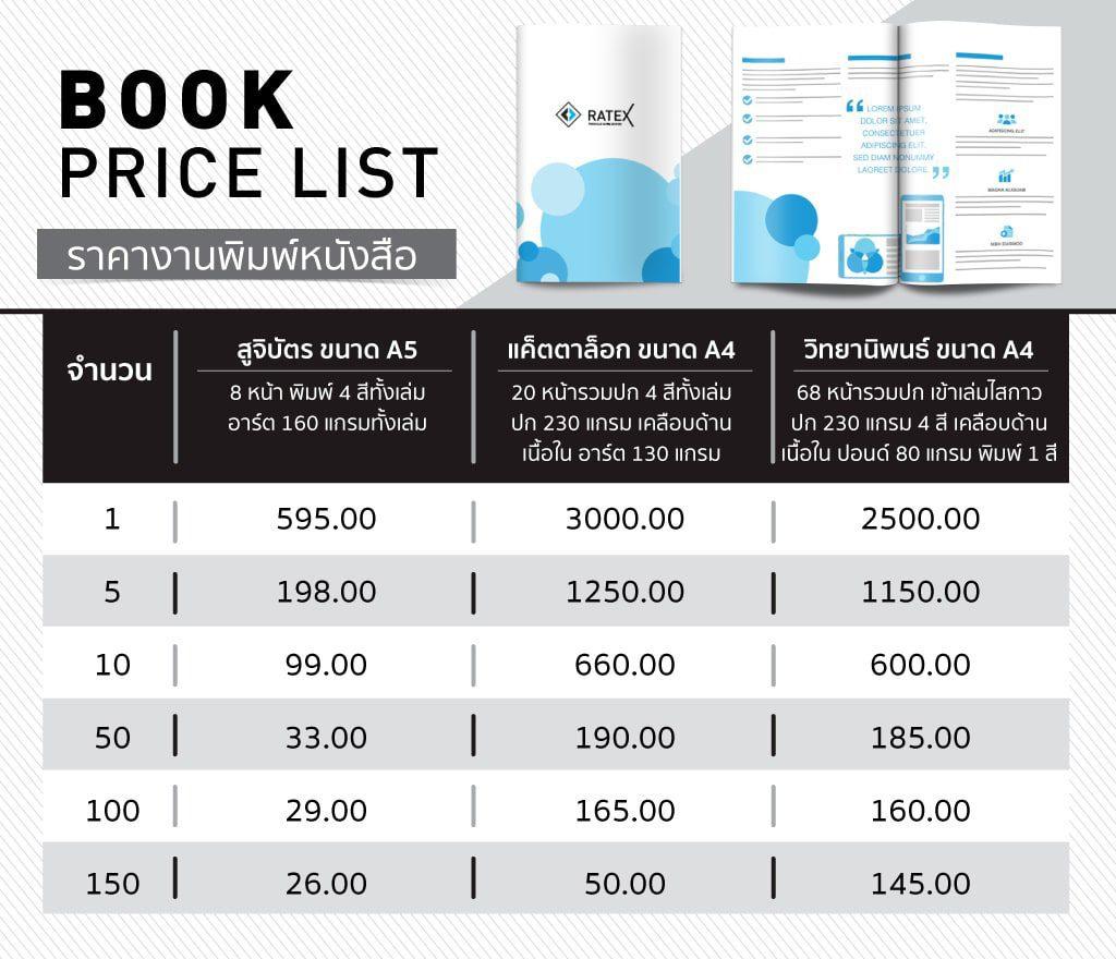 ราคาหนังสือ
